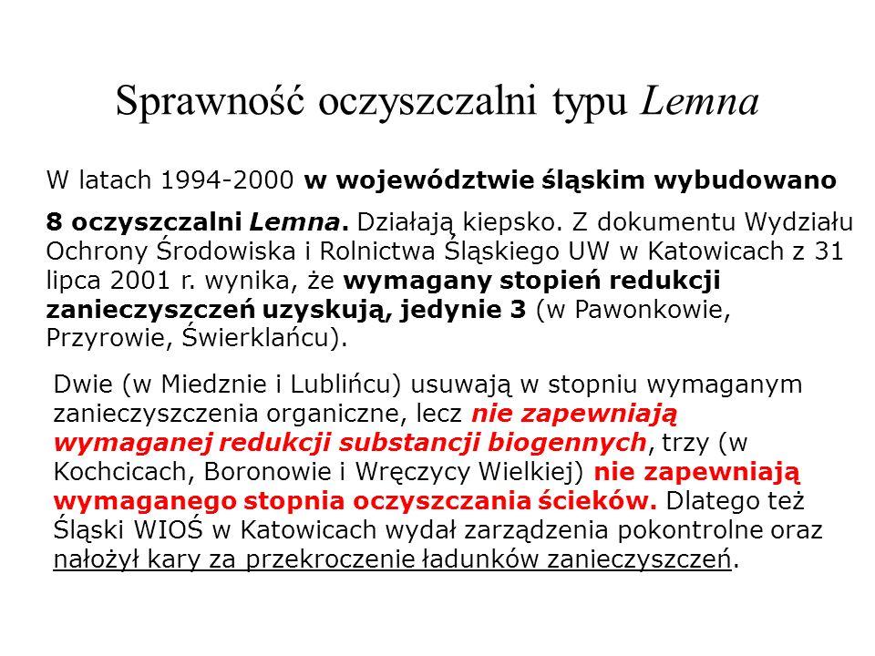Sprawność oczyszczalni typu Lemna