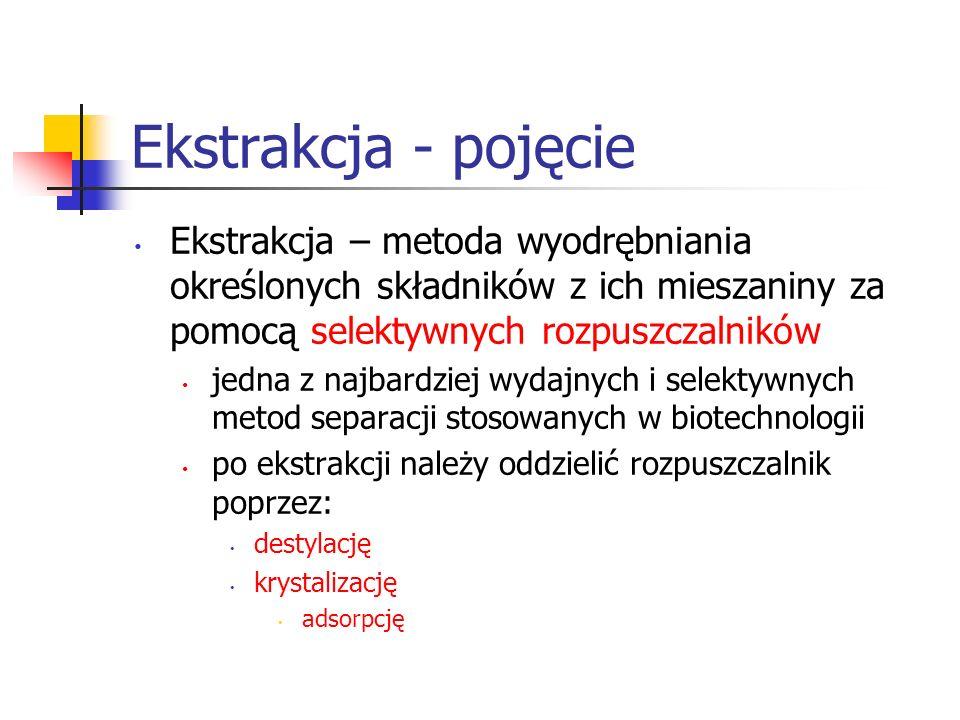 Ekstrakcja - pojęcie Ekstrakcja – metoda wyodrębniania określonych składników z ich mieszaniny za pomocą selektywnych rozpuszczalników.