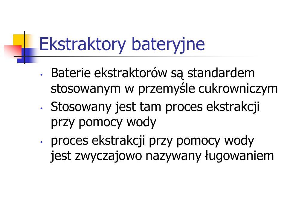 Ekstraktory bateryjne