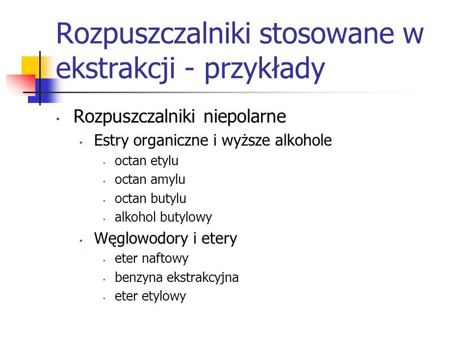 Rozpuszczalniki stosowane w ekstrakcji - przykłady