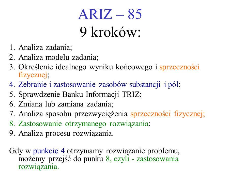 ARIZ – 85 9 kroków: Analiza zadania; Analiza modelu zadania;