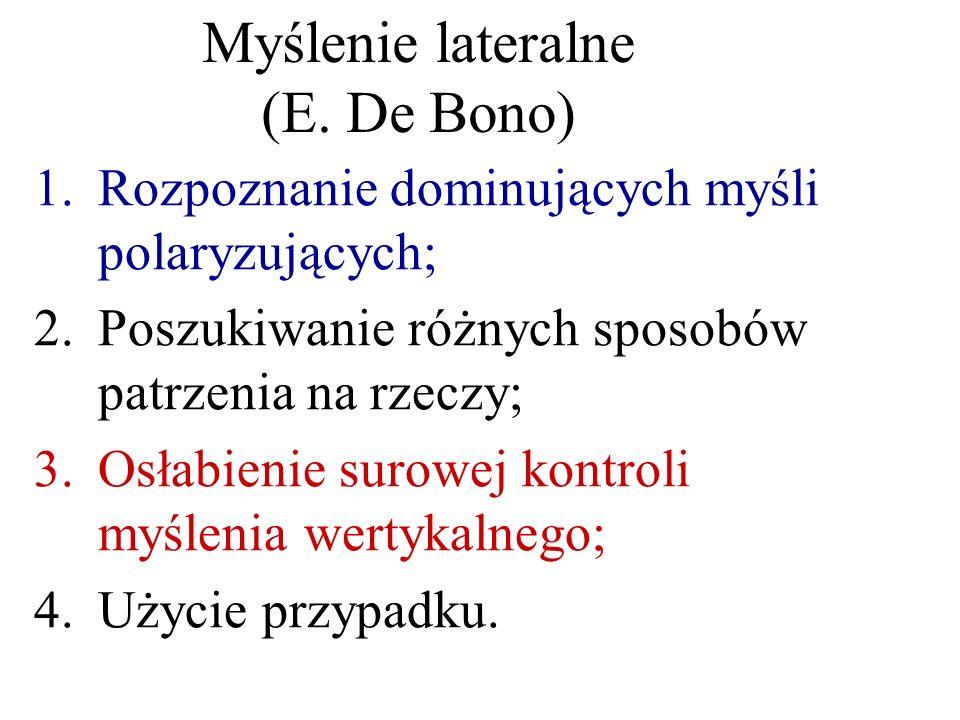 Myślenie lateralne (E. De Bono)