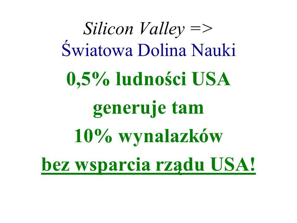 Silicon Valley => Światowa Dolina Nauki
