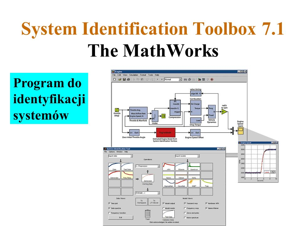 System Identification Toolbox 7.1 The MathWorks