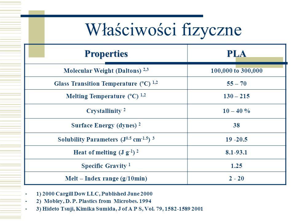 Właściwości fizyczne Properties PLA Molecular Weight (Daltons) 2,3