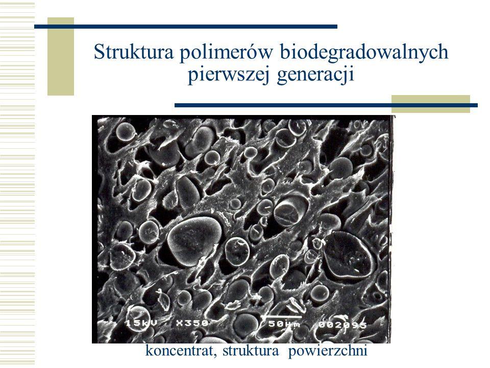 Struktura polimerów biodegradowalnych pierwszej generacji