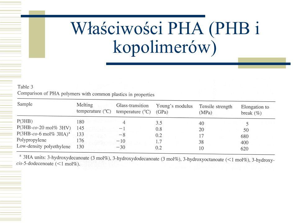 Właściwości PHA (PHB i kopolimerów)
