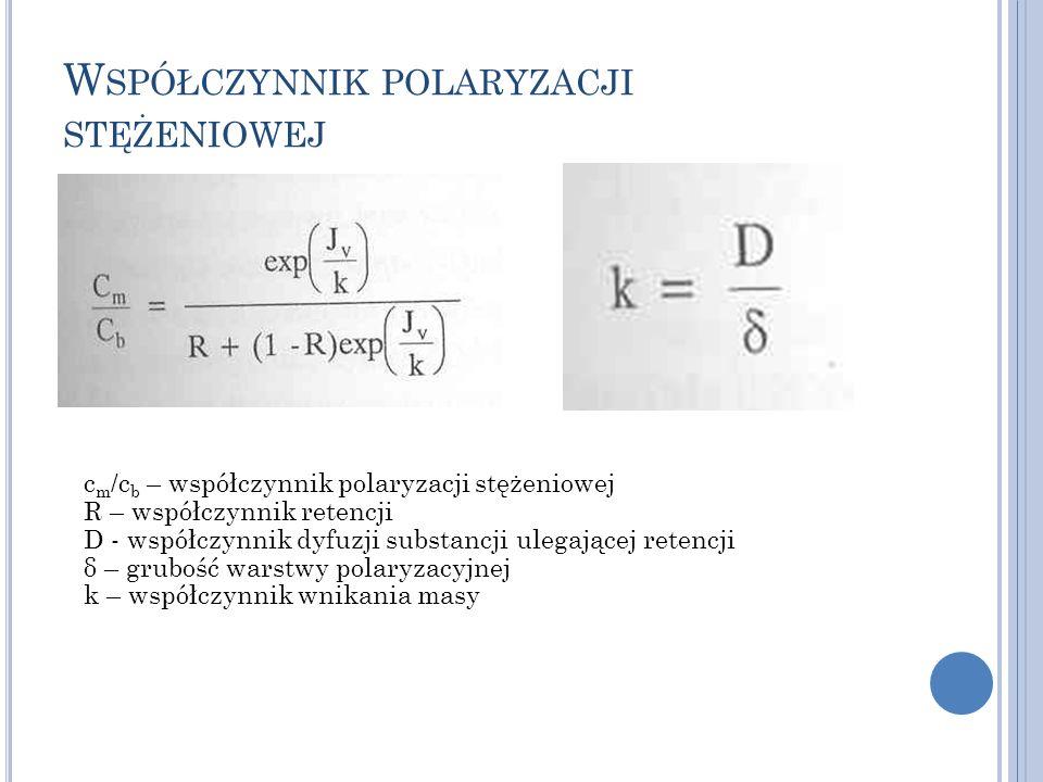 Współczynnik polaryzacji stężeniowej