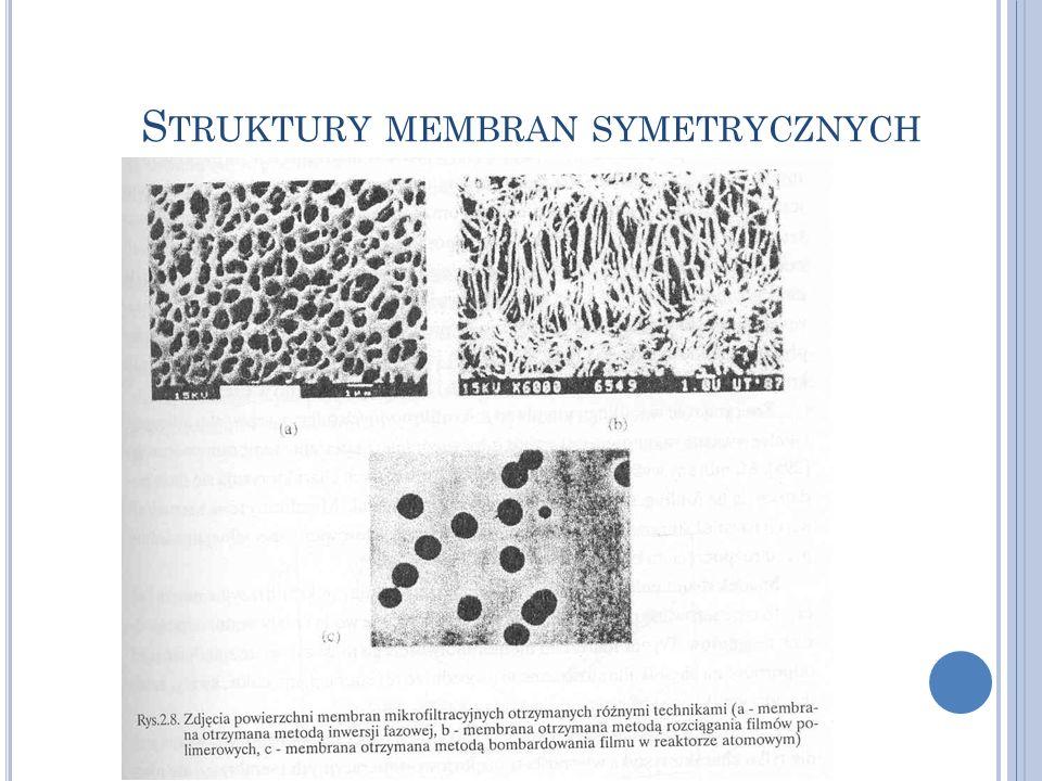 Struktury membran symetrycznych