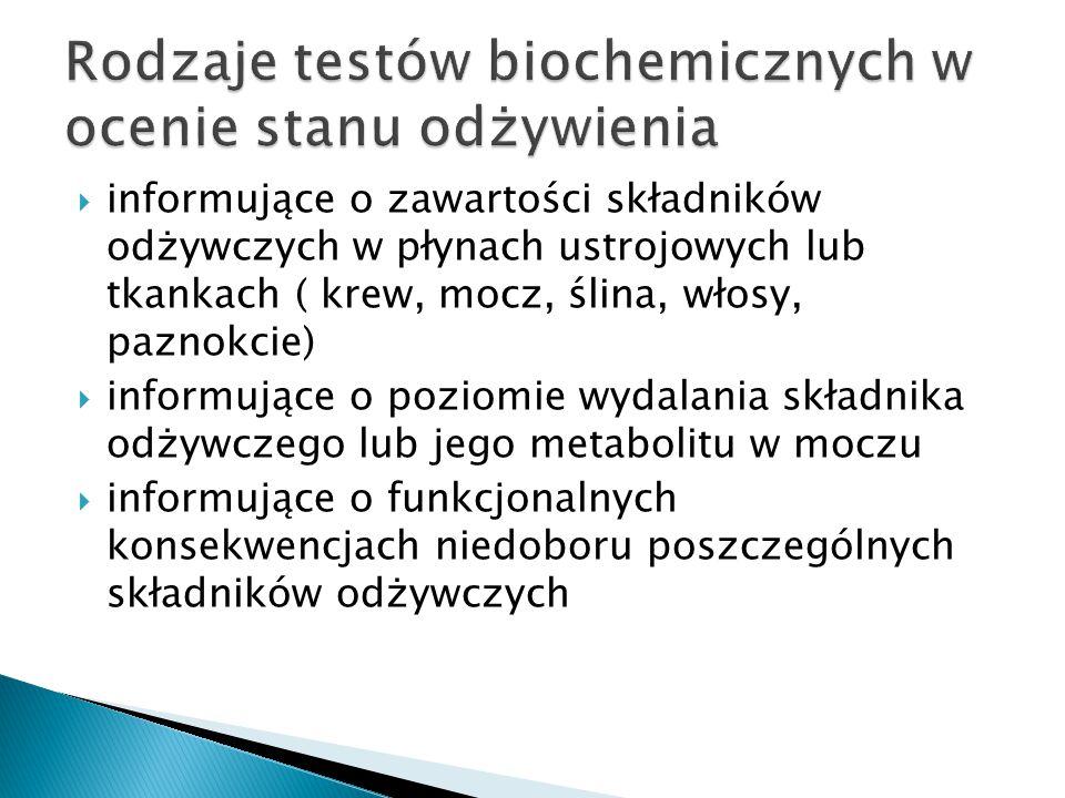 Rodzaje testów biochemicznych w ocenie stanu odżywienia