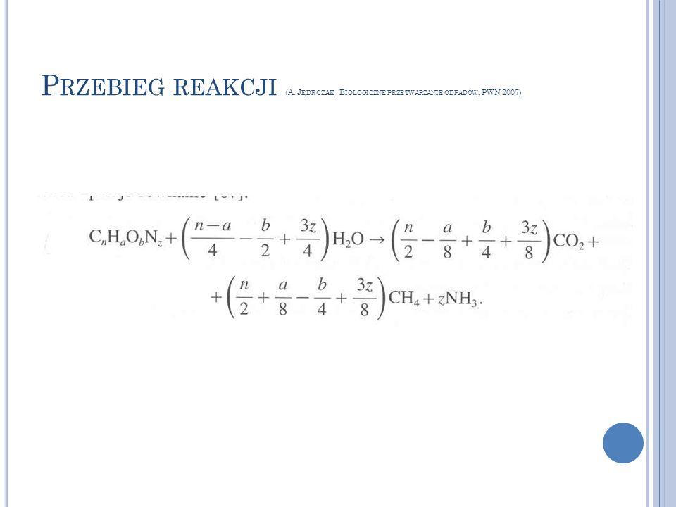 Przebieg reakcji (A. Jędrczak , Biologiczne przetwarzanie odpadów, PWN 2007)