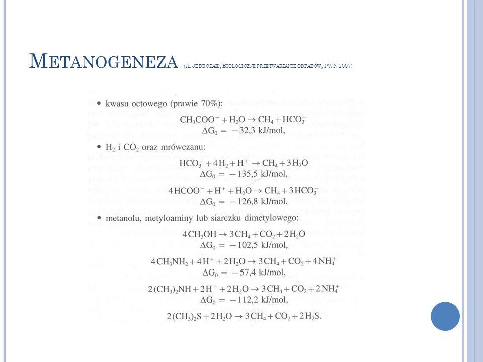 Metanogeneza (A. Jedrczak , Biologiczne przetwarzanie odpadów, PWN 2007)