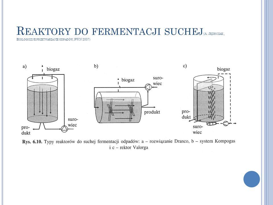 Reaktory do fermentacji suchej(A