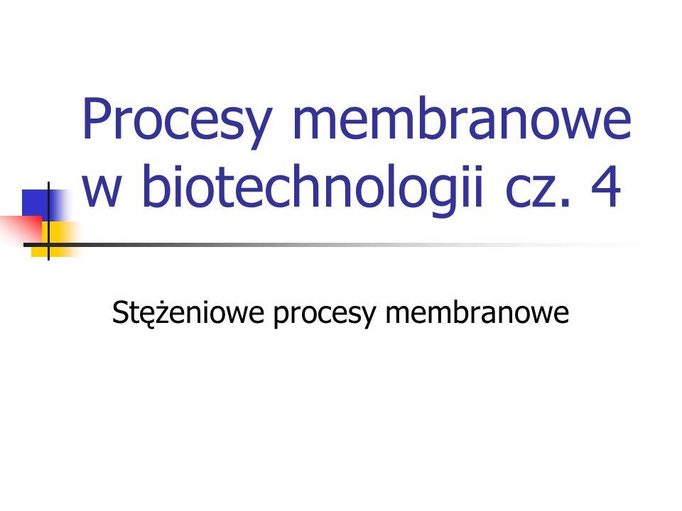 Procesy membranowe w biotechnologii cz. 4