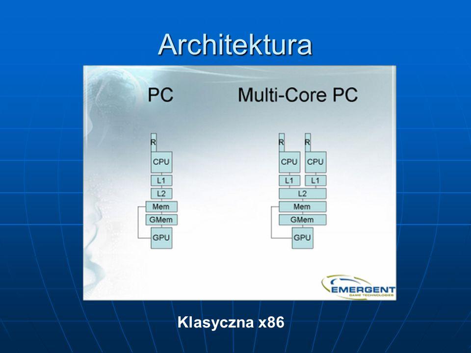 Architektura Klasyczna x86