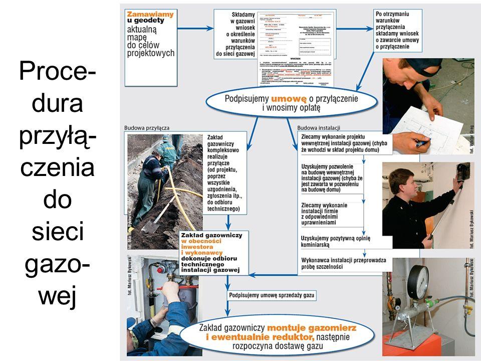 Proce-dura przyłą- czenia do sieci gazo- wej