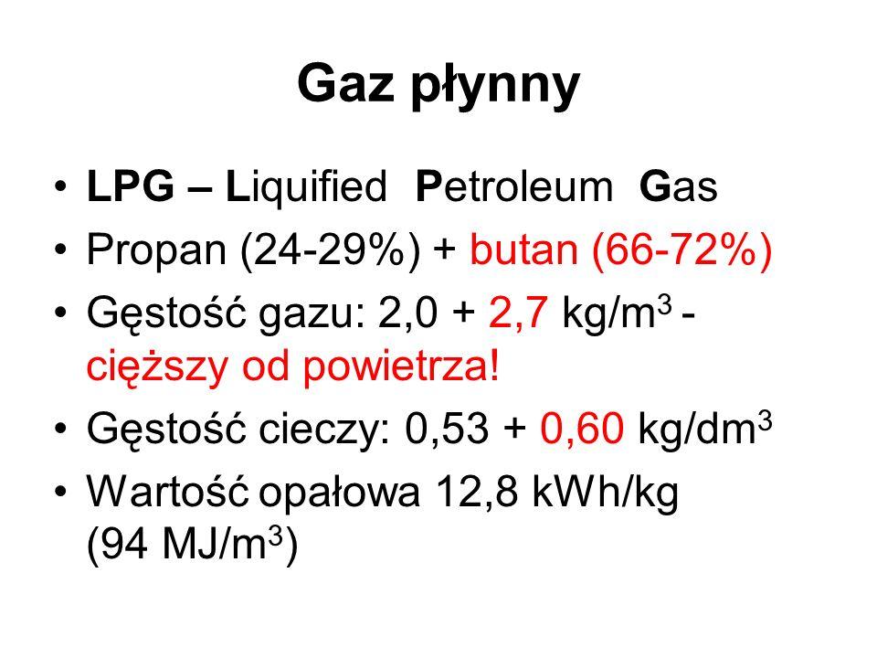 Gaz płynny LPG – Liquified Petroleum Gas
