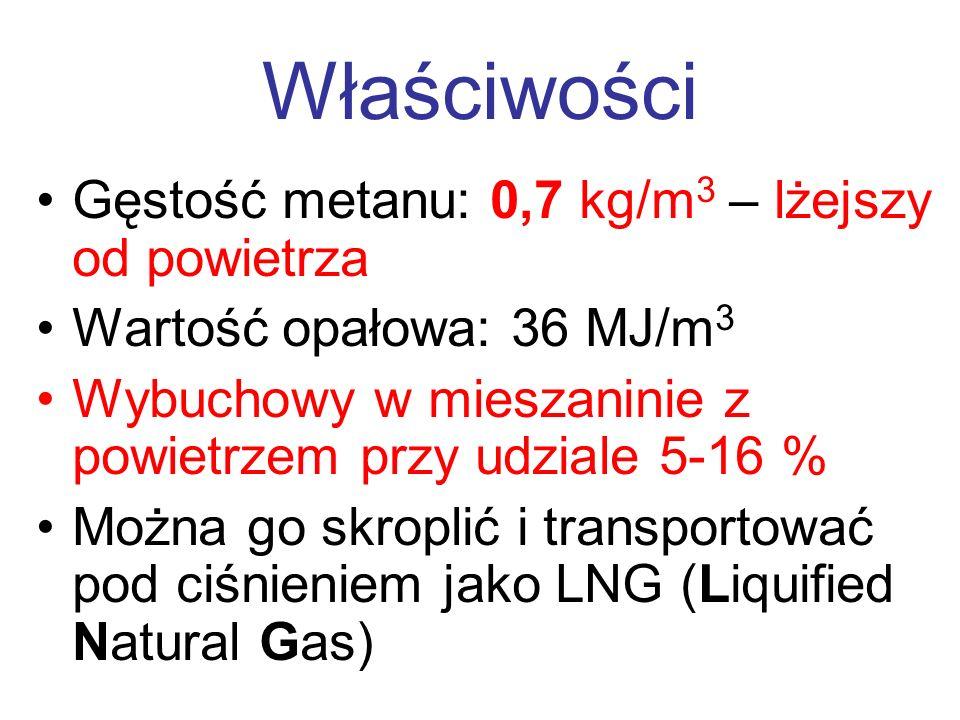 Właściwości Gęstość metanu: 0,7 kg/m3 – lżejszy od powietrza