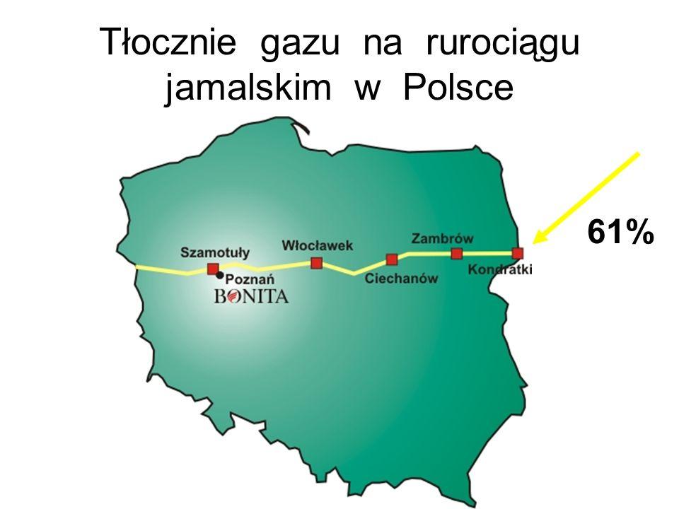 Tłocznie gazu na rurociągu jamalskim w Polsce