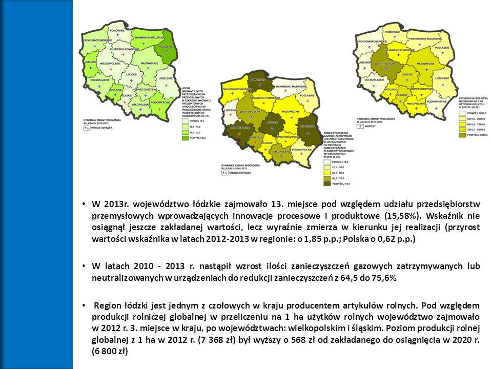 W 2013r. województwo łódzkie zajmowało 13