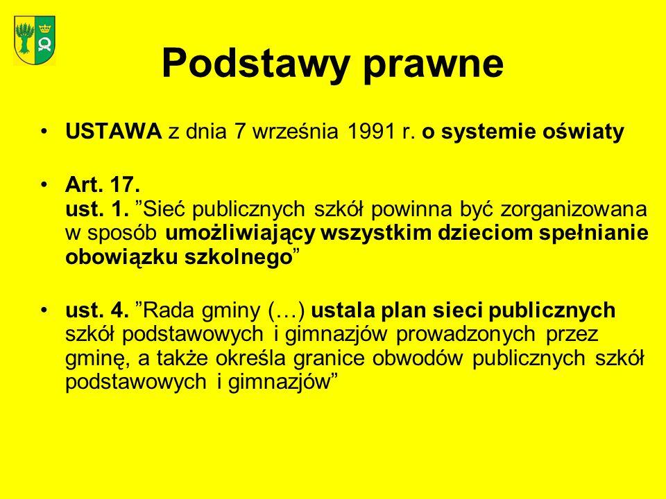 Podstawy prawne USTAWA z dnia 7 września 1991 r. o systemie oświaty