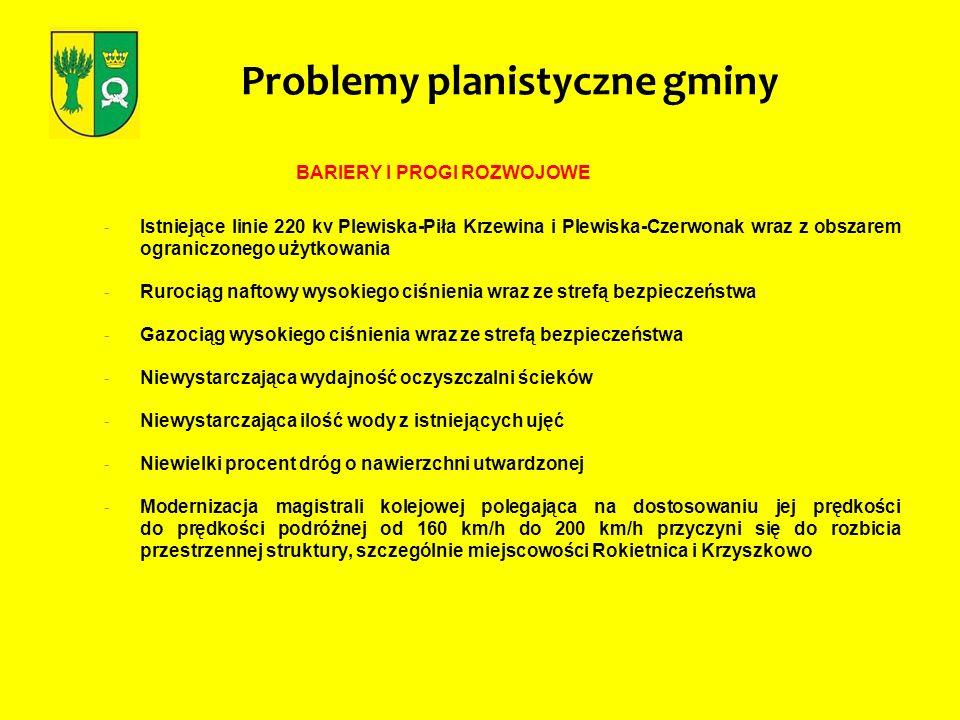 Problemy planistyczne gminy