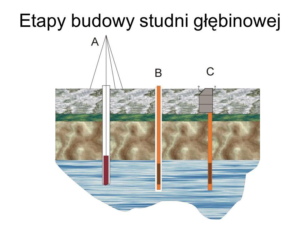 Etapy budowy studni głębinowej