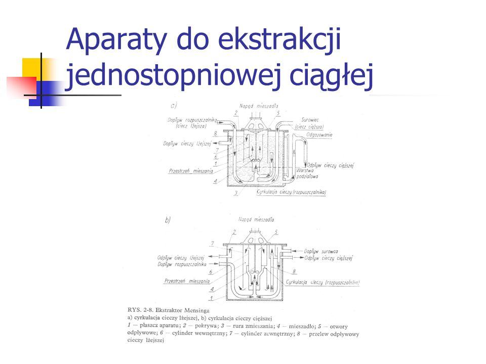 Aparaty do ekstrakcji jednostopniowej ciągłej