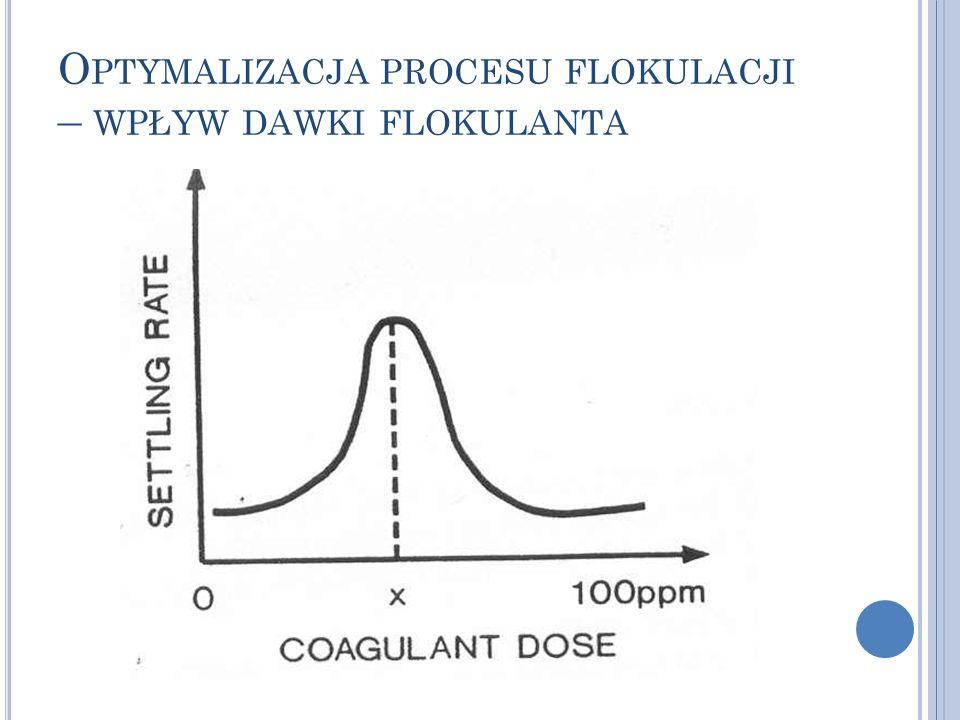 Optymalizacja procesu flokulacji – wpływ dawki flokulanta