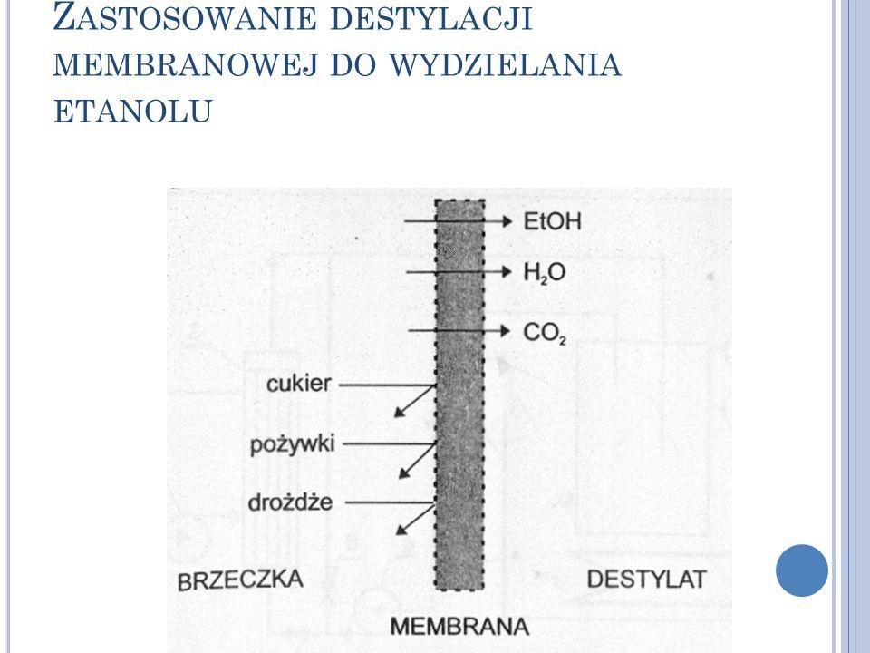 Zastosowanie destylacji membranowej do wydzielania etanolu