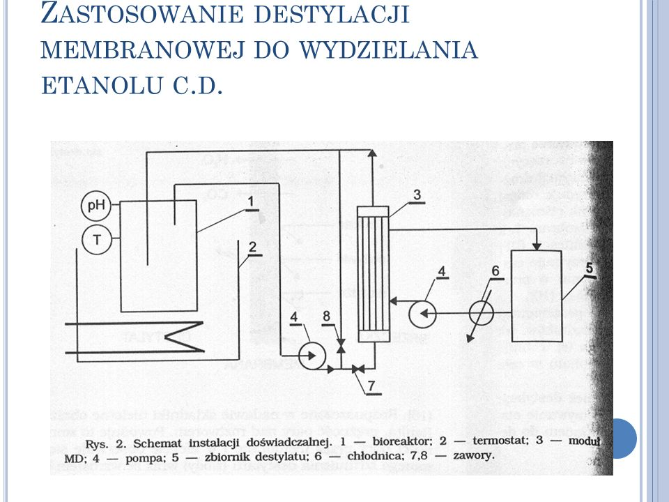 Zastosowanie destylacji membranowej do wydzielania etanolu c.d.