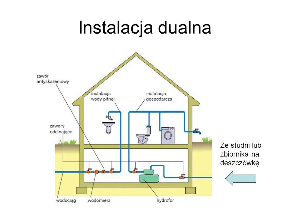 Instalacja dualna Ze studni lub zbiornika na deszczówkę