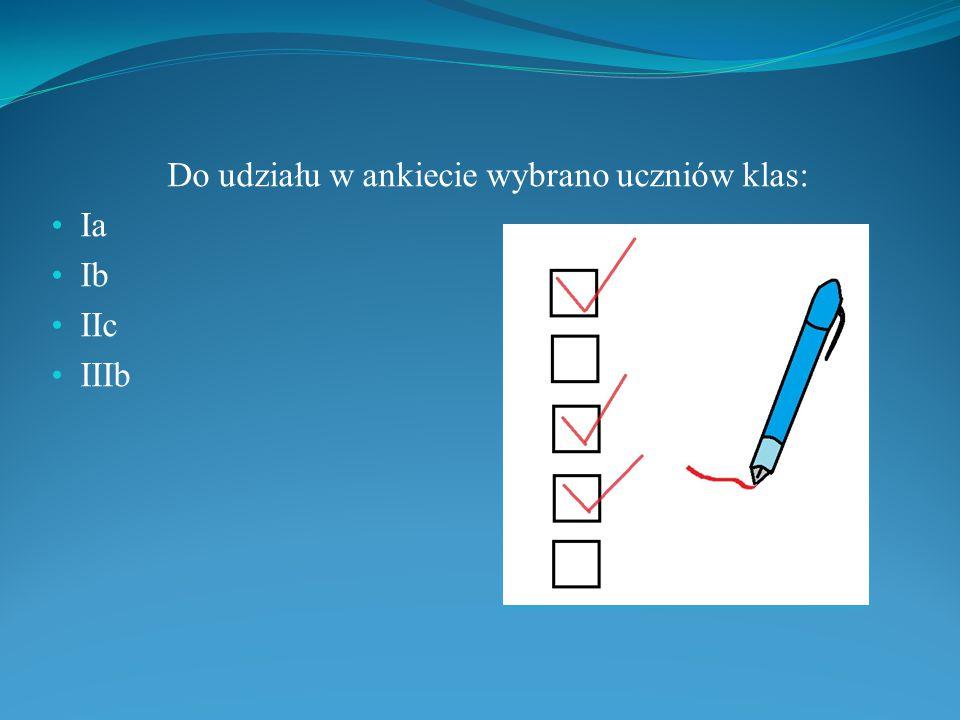 Do udziału w ankiecie wybrano uczniów klas:
