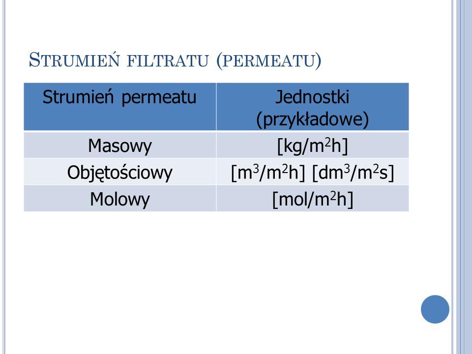 Strumień filtratu (permeatu)