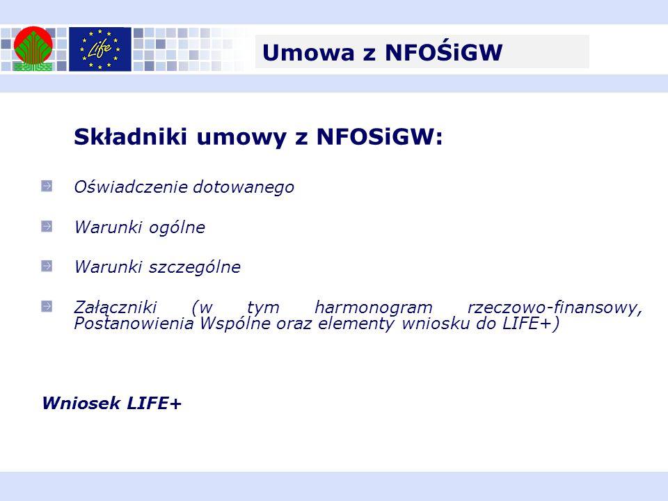 Umowa z NFOŚiGW Składniki umowy z NFOSiGW: Oświadczenie dotowanego