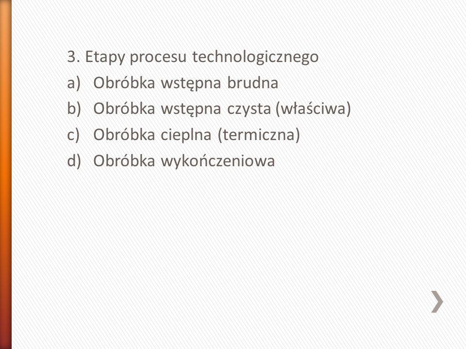 3. Etapy procesu technologicznego