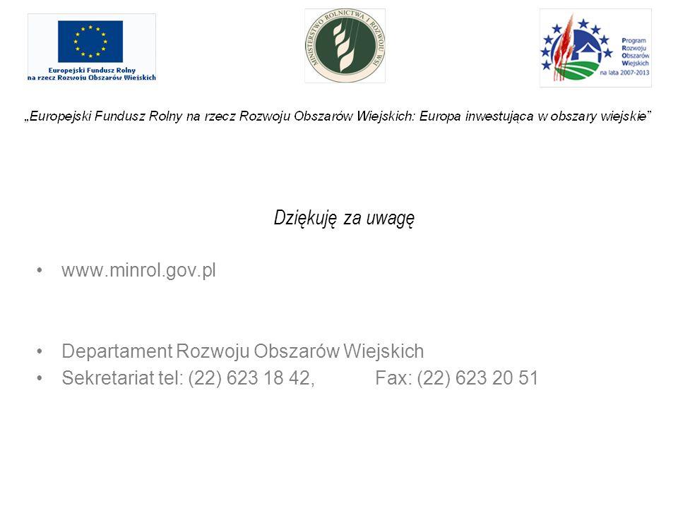 Dziękuję za uwagę www.minrol.gov.pl