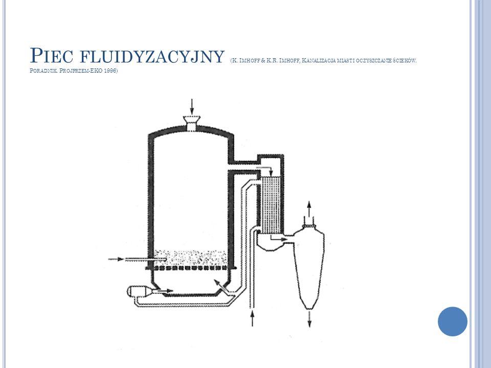 Piec fluidyzacyjny (K. Imhoff & K. R