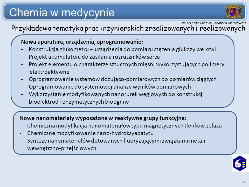 Chemia w medycynie Przykładowa tematyka prac inżynierskich zrealizowanych i realizowanych. Nowa aparatura, urządzenia, oprogramowanie: