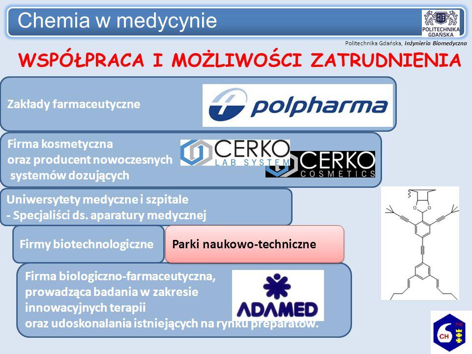 Chemia w medycynie WSPÓŁPRACA I MOŻLIWOŚCI ZATRUDNIENIA