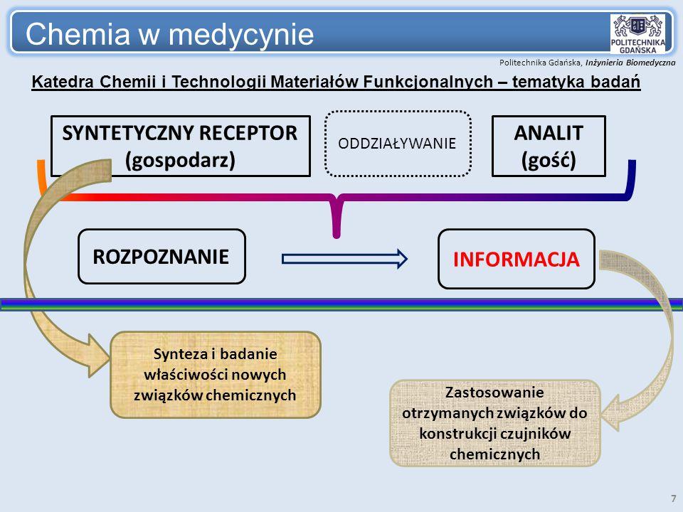 Chemia w medycynie SYNTETYCZNY RECEPTOR (gospodarz) ANALIT (gość)