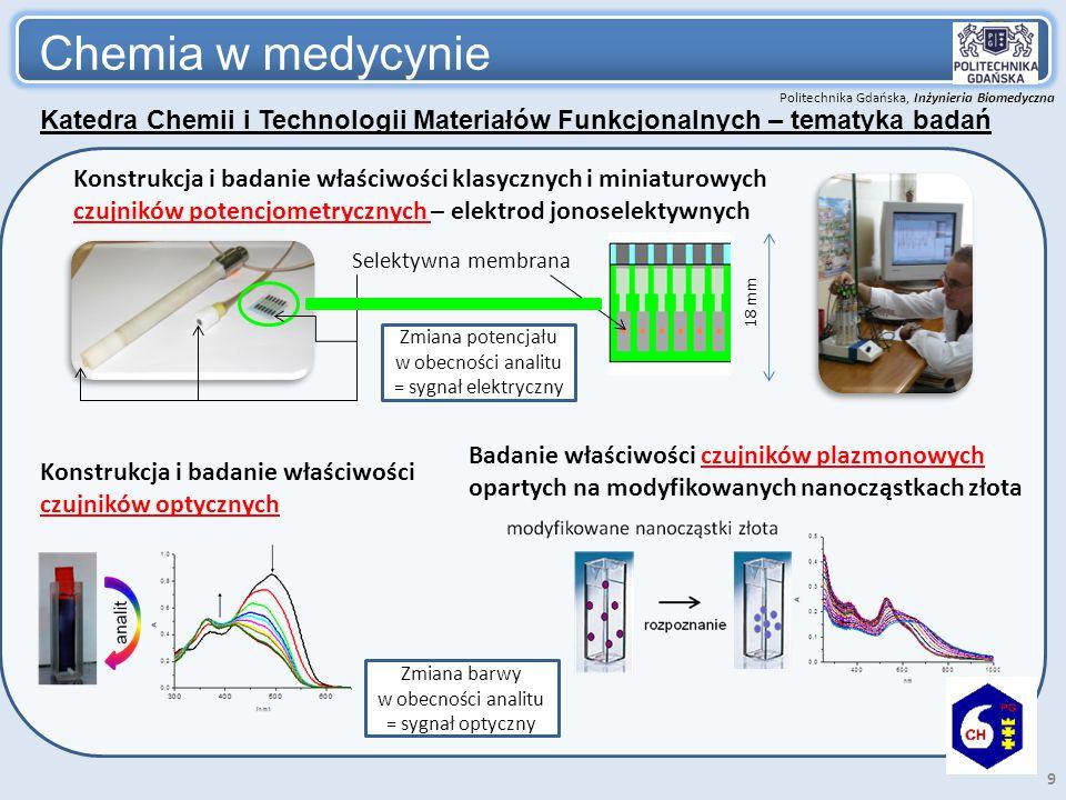 Chemia w medycynie Katedra Chemii i Technologii Materiałów Funkcjonalnych – tematyka badań.