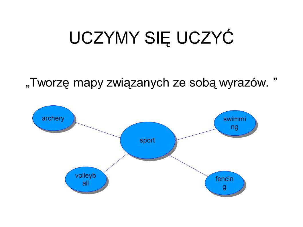 """""""Tworzę mapy związanych ze sobą wyrazów."""