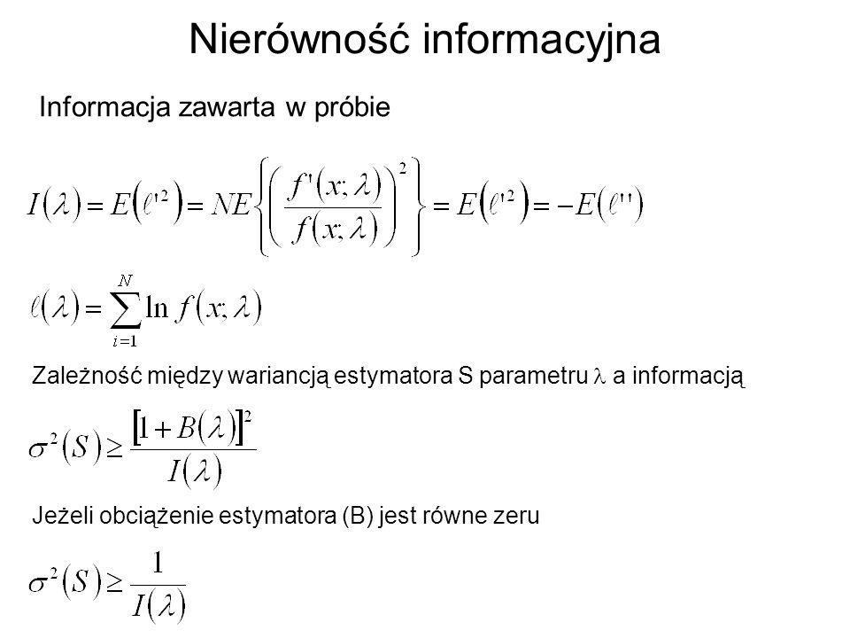 Nierówność informacyjna