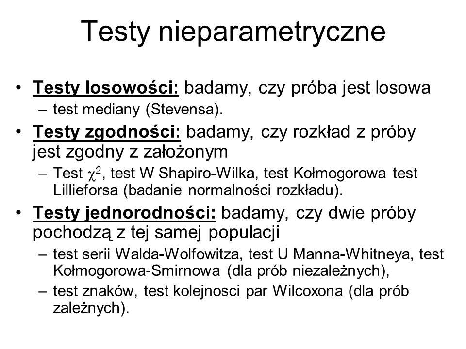Testy nieparametryczne