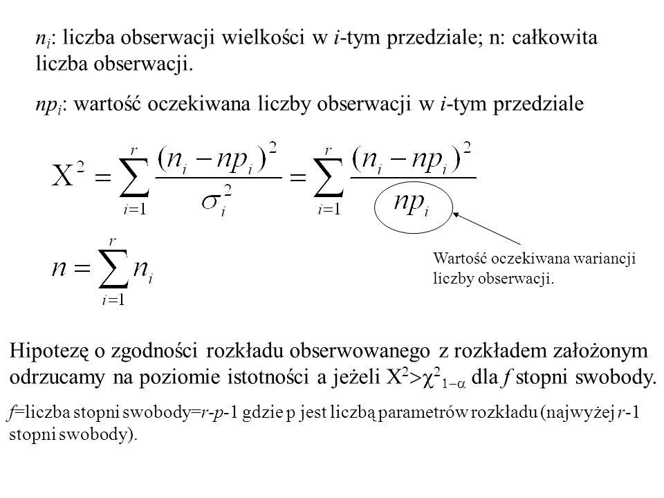 npi: wartość oczekiwana liczby obserwacji w i-tym przedziale