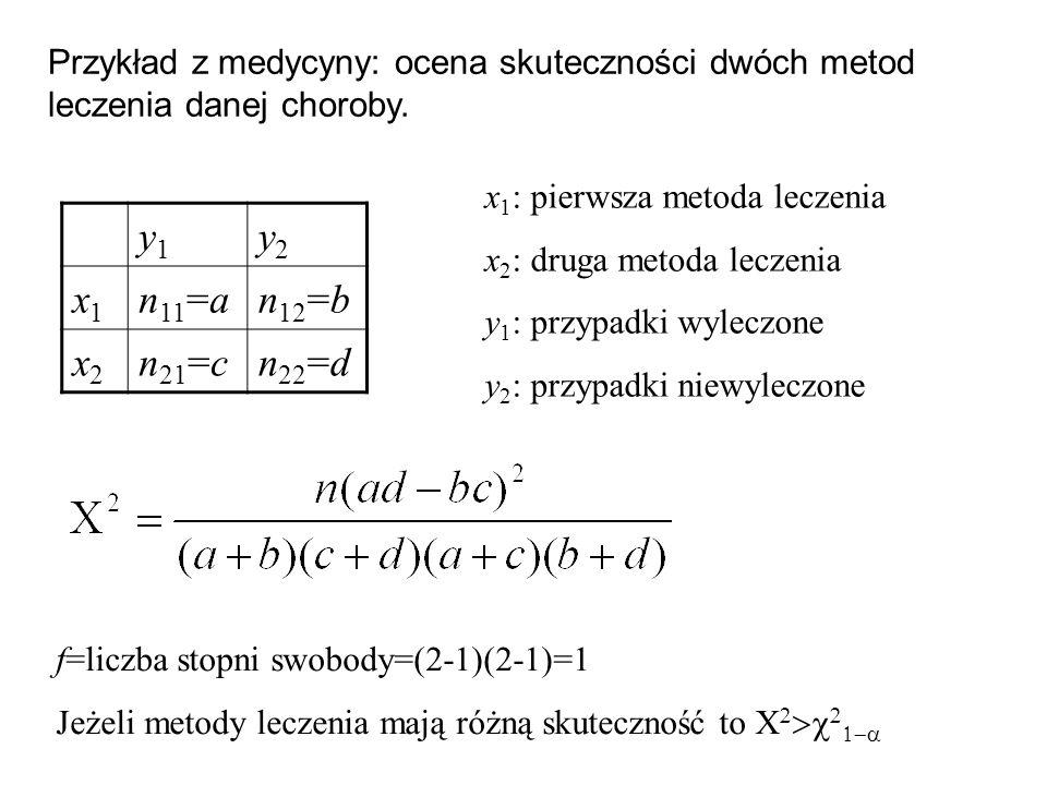 Przykład z medycyny: ocena skuteczności dwóch metod leczenia danej choroby.