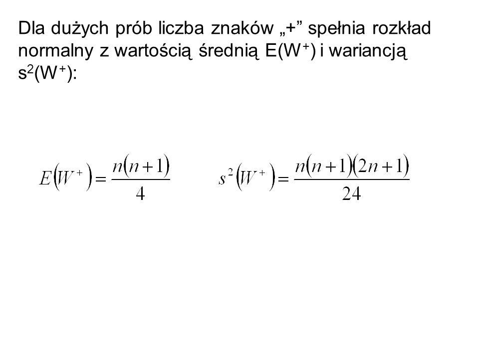 """Dla dużych prób liczba znaków """"+ spełnia rozkład normalny z wartością średnią E(W+) i wariancją s2(W+):"""