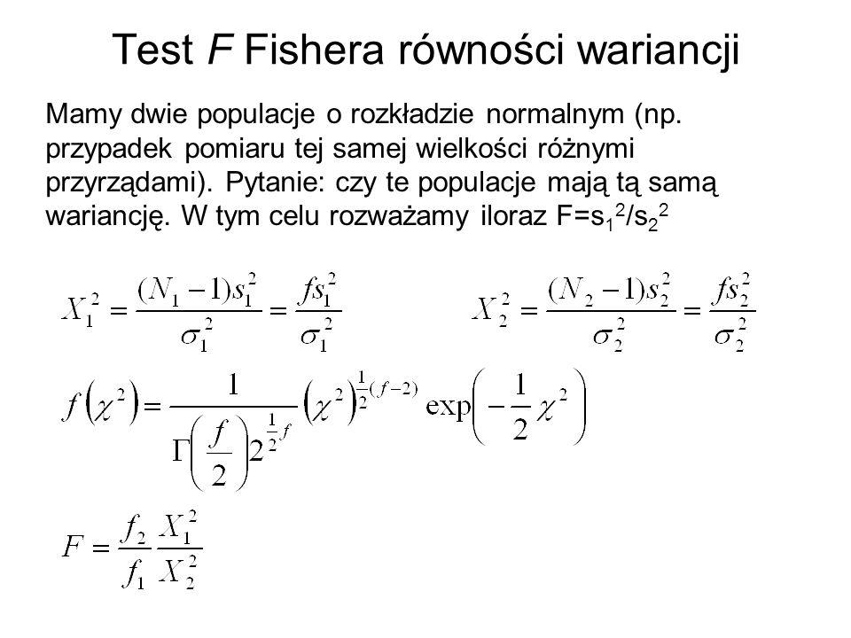Test F Fishera równości wariancji