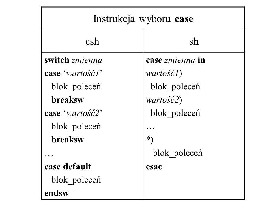 Instrukcja wyboru case
